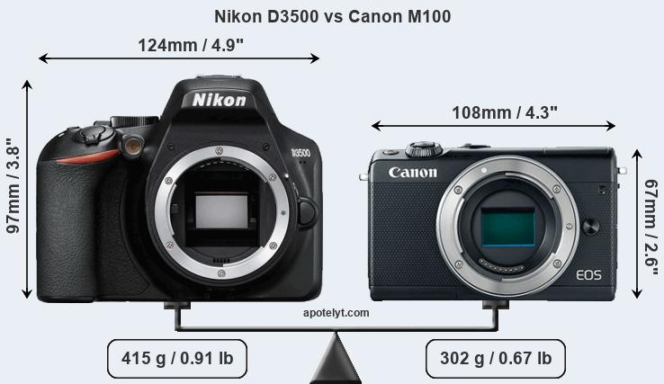 Compare Nikon D3500 and Canon M100