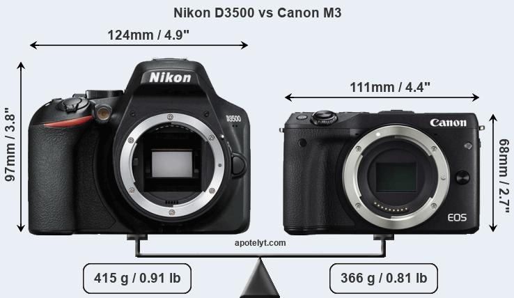 Compare Nikon D3500 and Canon M3