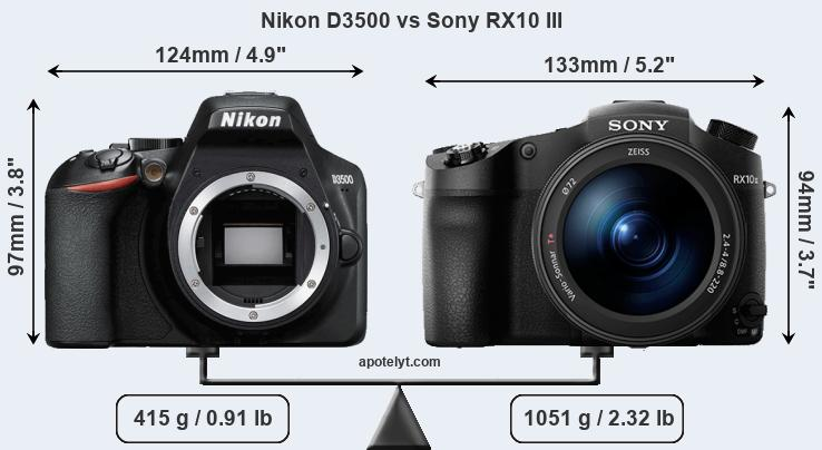 Compare Nikon D3500 vs Sony RX10 III