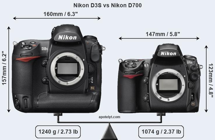 Nikon D3S vs Nikon D700 Comparison Review