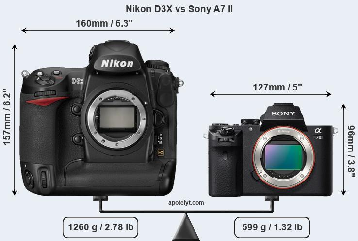 Compare Nikon D3X and Sony A7 II