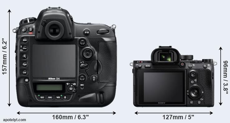 D4 and A7R III rear side