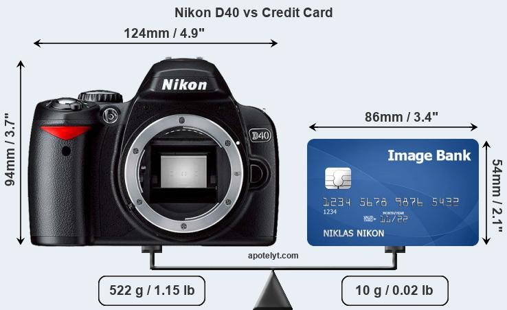 Nikon D40 vs credit card front