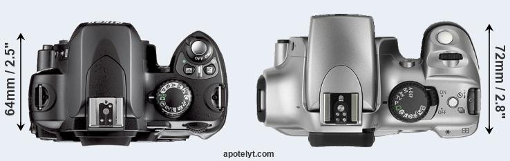 Nikon D40X vs Canon Rebel Comparison Review