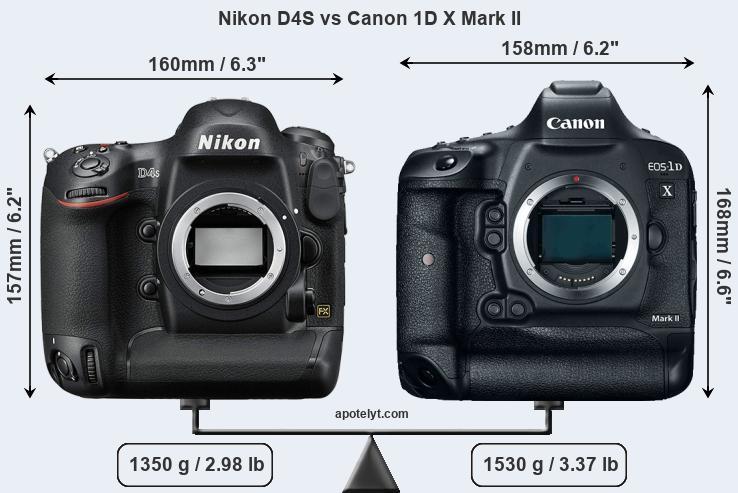 尼康d4s和佳能1dx_Nikon D4S vs Canon 1D X Mark II Comparison Review