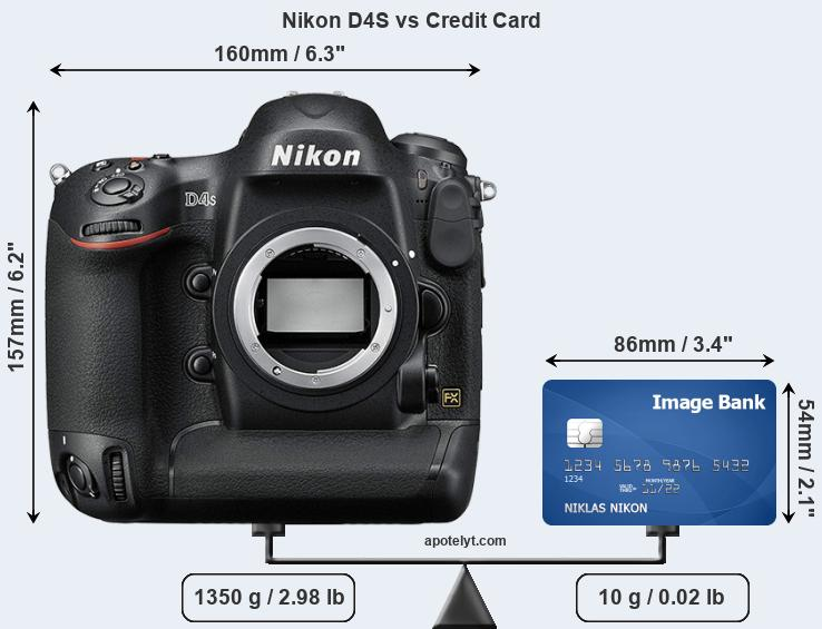 Nikon D4S vs credit card front