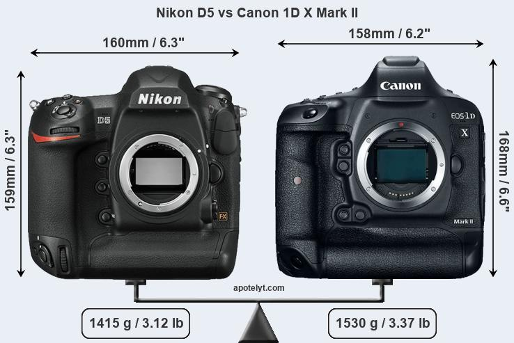 Compare Nikon D5 vs Canon 1D X Mark II