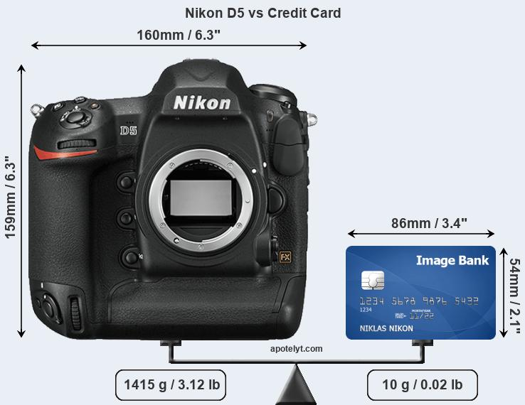Nikon D5 vs credit card front