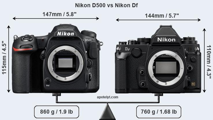 Gadget Place Black Shutter Release Button for Nikon Df