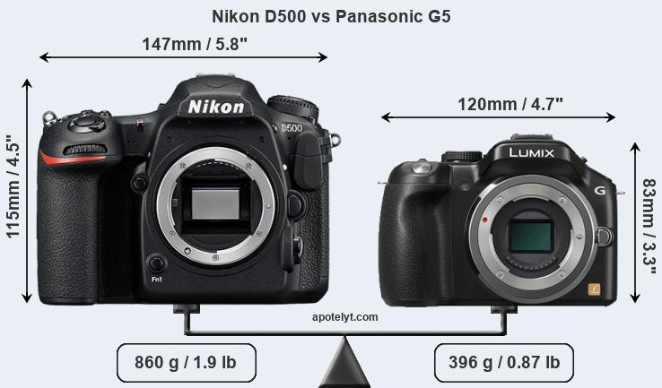 Compare Nikon D500 vs Panasonic G5