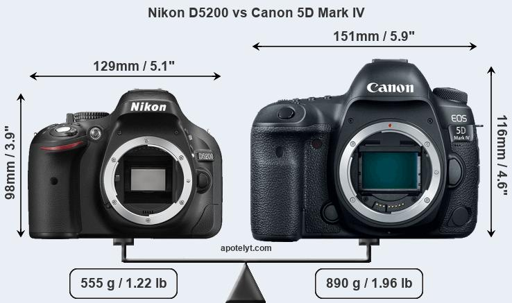 Compare Nikon D5200 vs Canon 5D Mark IV