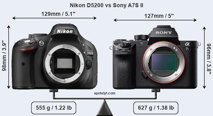 Compare Nikon D5200 and Sony A7S II
