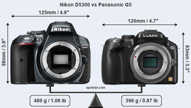 Compare Nikon D5300 vs Panasonic G5
