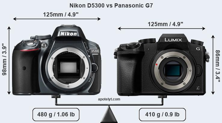 Compare Nikon D5300 vs Panasonic G7
