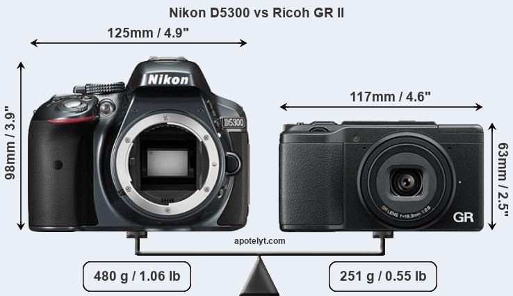 Compare Nikon D5300 and Ricoh GR II