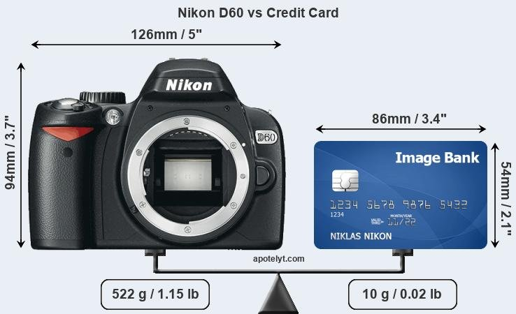 Nikon D60 vs credit card front
