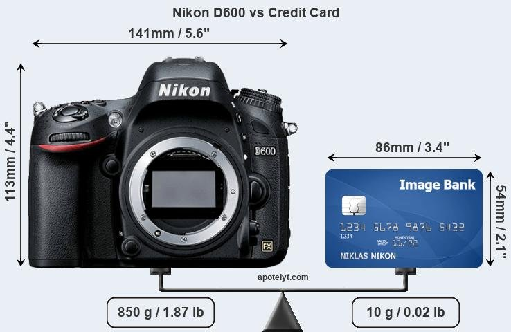 Nikon D600 vs credit card front