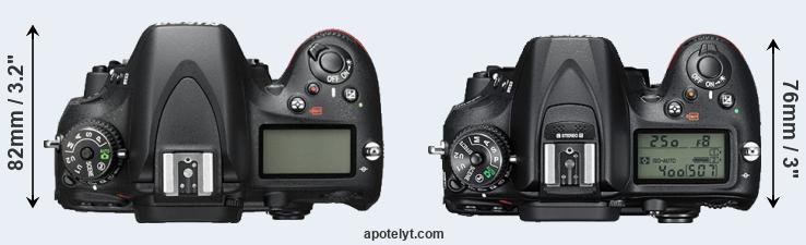 Nikon D600 vs Nikon D7200 Comparison Review
