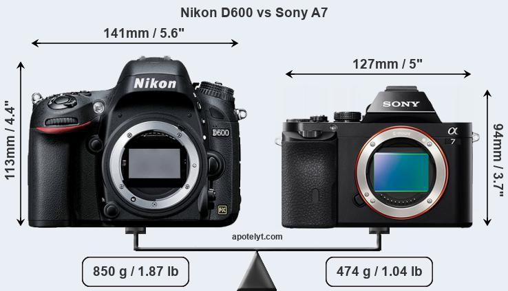 Compare Nikon D600 vs Sony A7