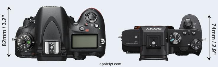 Nikon D600 vs Sony A7 III Comparison Review