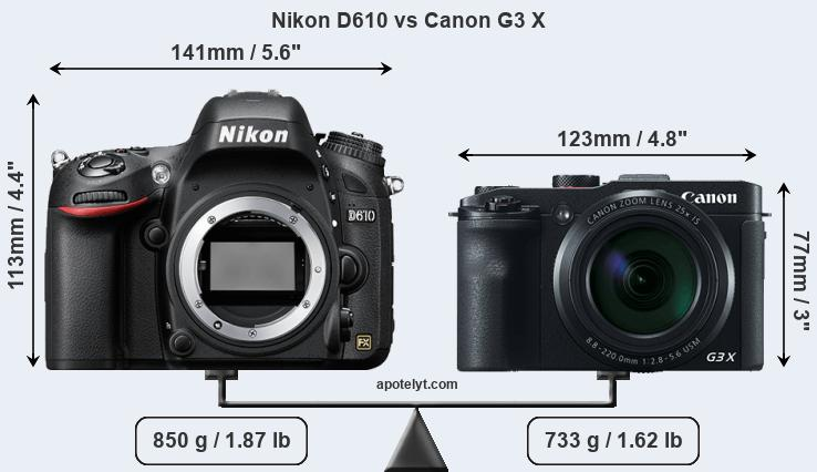 Compare Nikon D610 and Canon G3 X