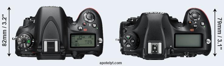 Nikon D610 vs Nikon D850 Comparison Review