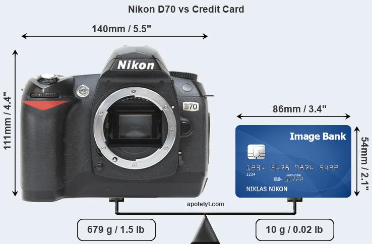 Nikon D70 vs credit card front