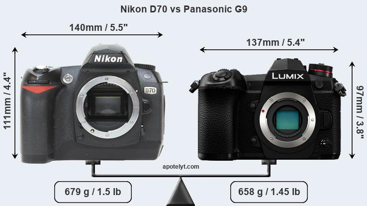 NIKON D70S VS IPHONE SE