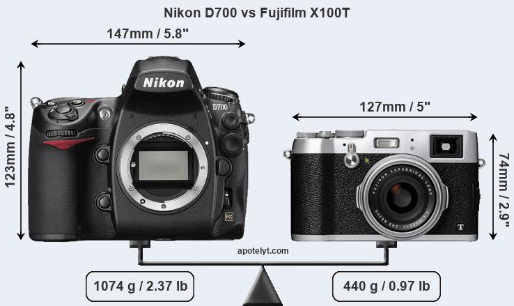 Nikon D700 vs Fujifilm X100T Comparison Review