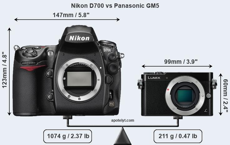 Size Nikon D700 vs Panasonic GM5