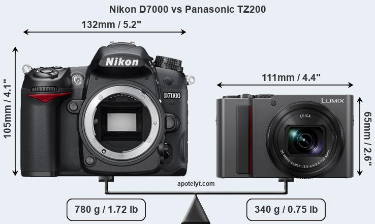 Compare Nikon D7000 vs Panasonic TZ200