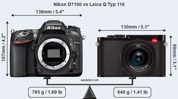 Compare Nikon D7100 and Leica Q Typ 116