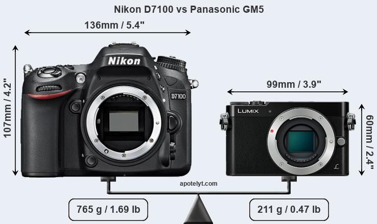 Size Nikon D7100 vs Panasonic GM5