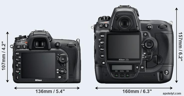 D7200 and D3S rear side