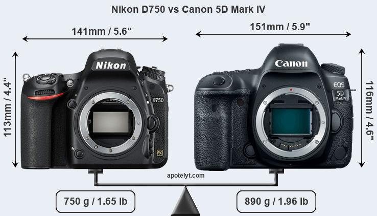 Compare Nikon D750 vs Canon 5D Mark IV