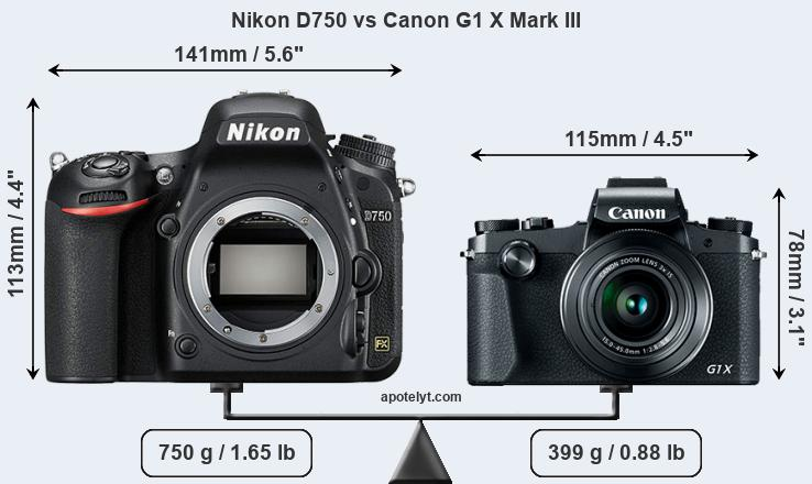 Compare Nikon D750 vs Canon G1 X Mark III