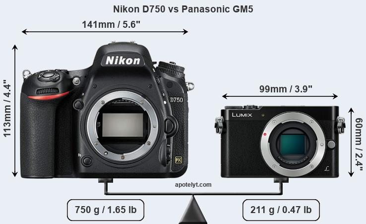 Size Nikon D750 vs Panasonic GM5