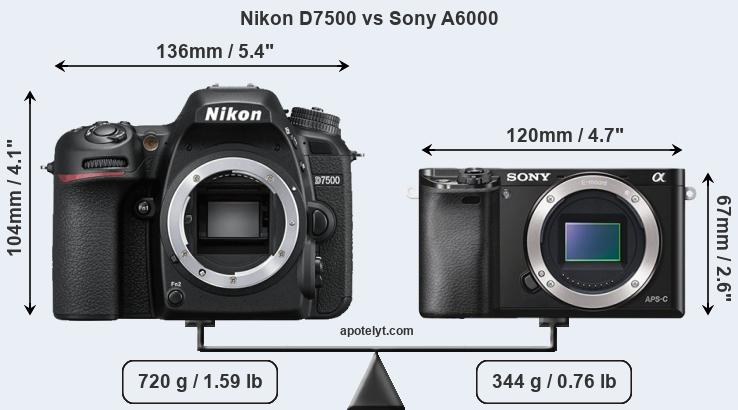 Compare Nikon D7500 vs Sony A6000