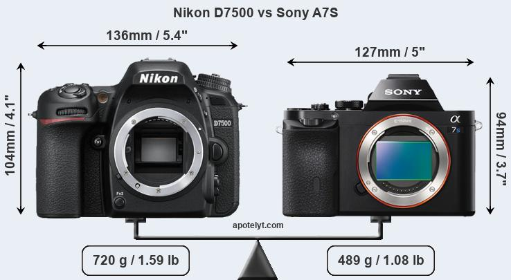 Compare Nikon D7500 and Sony A7S