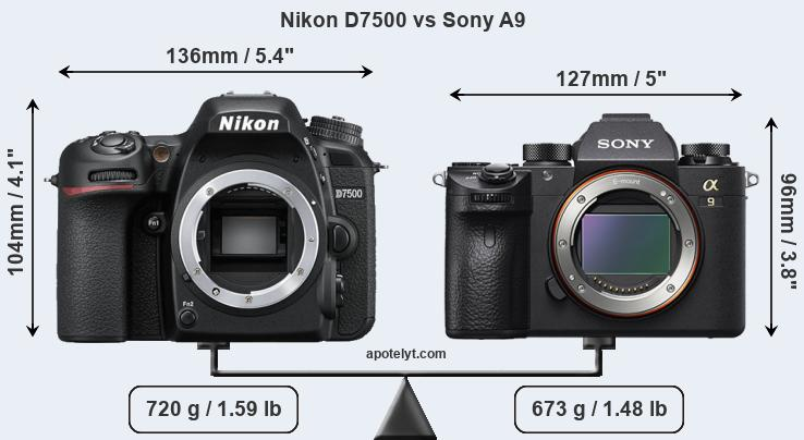 Compare Nikon D7500 and Sony A9