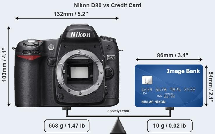 Nikon D80 vs credit card front