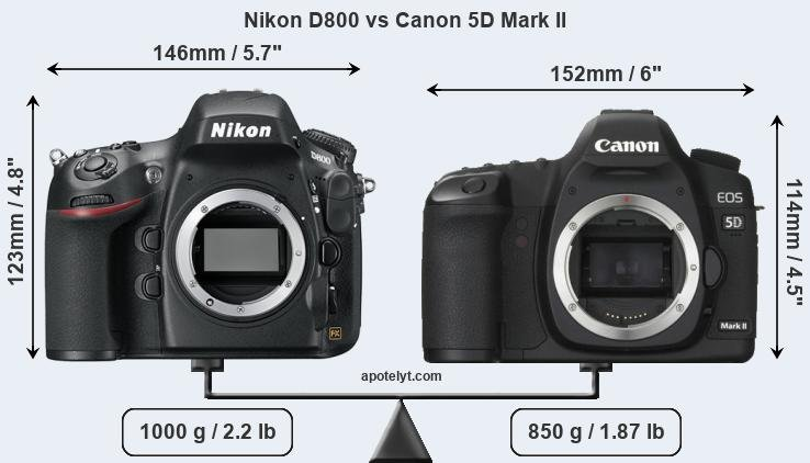 Compare Nikon D800 vs Canon 5D Mark II