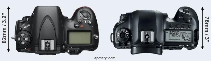 D800 versus 5D Mark IV top view