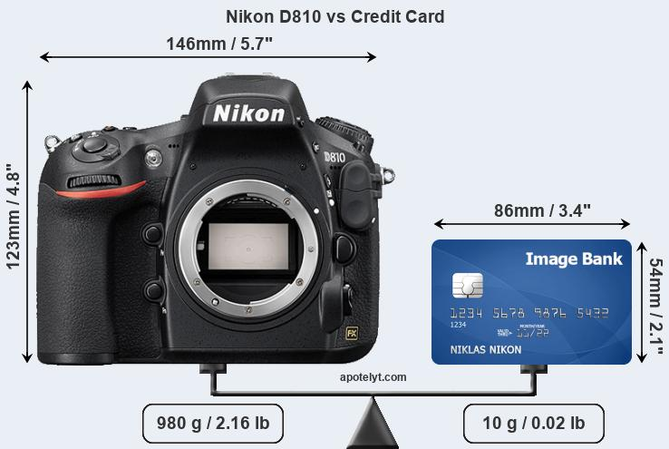 Nikon D810 vs credit card front