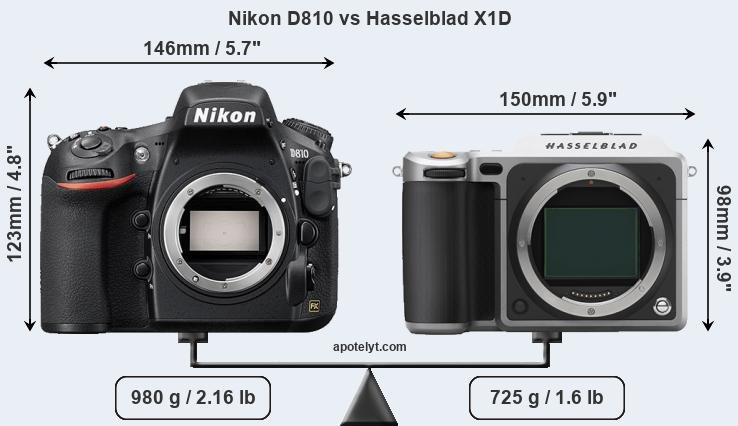 Compare Nikon D810 vs Hasselblad X1D