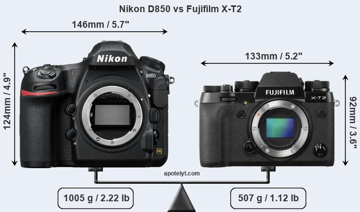 Compare Nikon D850 and Fujifilm X-T2