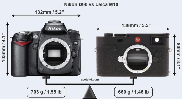 Compare Nikon D90 and Leica M10