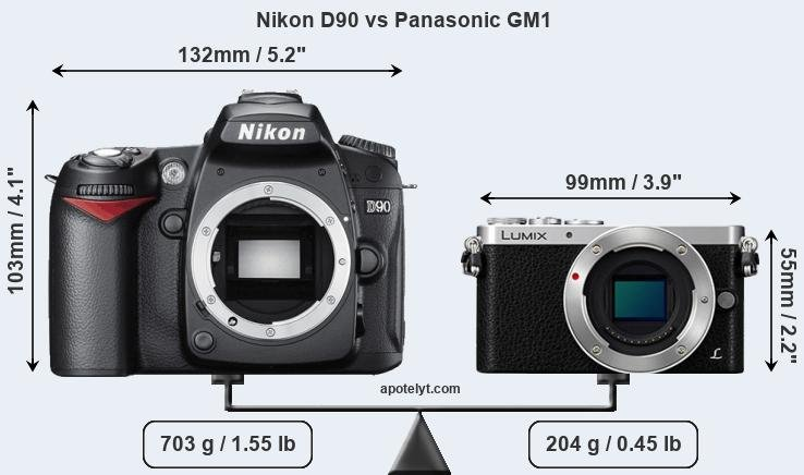 Size Nikon D90 vs Panasonic GM1
