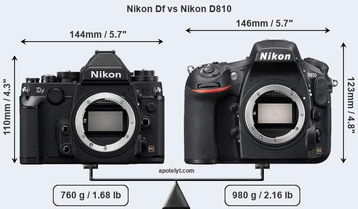 Compare Nikon Df and Nikon D810