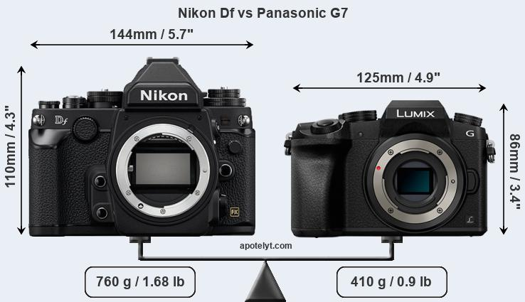Compare Nikon Df and Panasonic G7